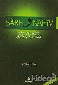 Sarf ve Nahiv